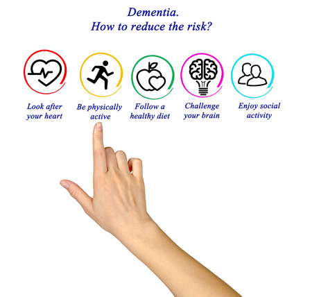 Dementia.How to reduce the risk?
