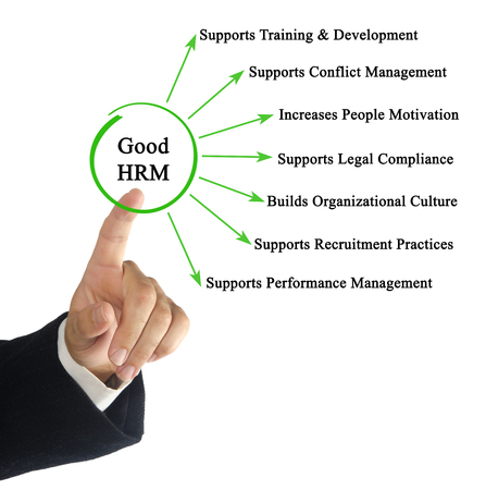 Characteristics of Good HRM Stock Photo