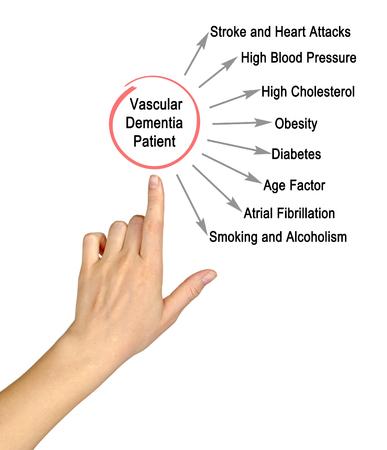 Vascular Dementia Patient Stock Photo