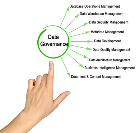 Data Governance Elements Stock Photo