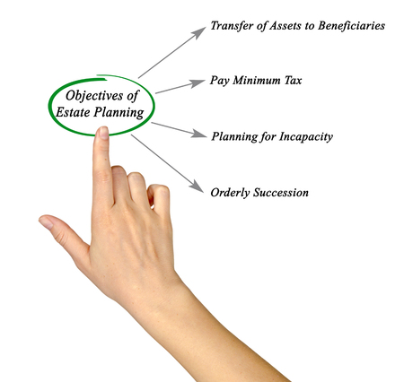 Objectives of Estate Planning