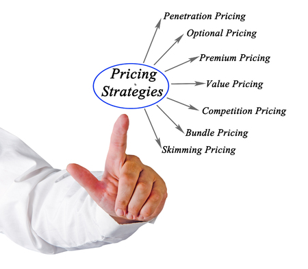 diagram of Pricing Strategies Stock Photo