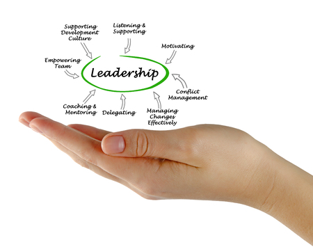 Functions of leadership Stock Photo