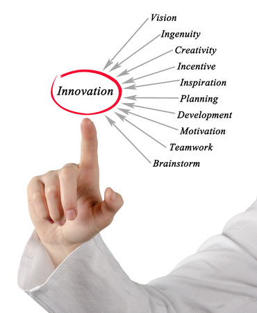 Diagram of innovation Stock Photo - 96973016