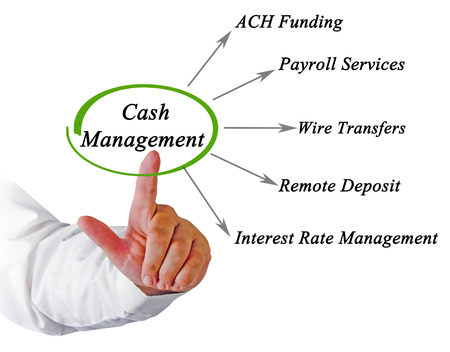 Components of cash Management Stock Photo
