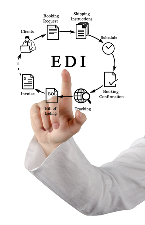 Diagram of EDI Stock Photo
