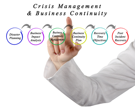 Crisis Management & Business Continuity Stock Photo