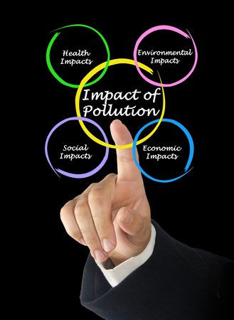 Impact of pollution Stock Photo