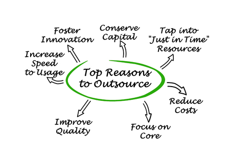 Top Reasons to Outsource Stock Photo