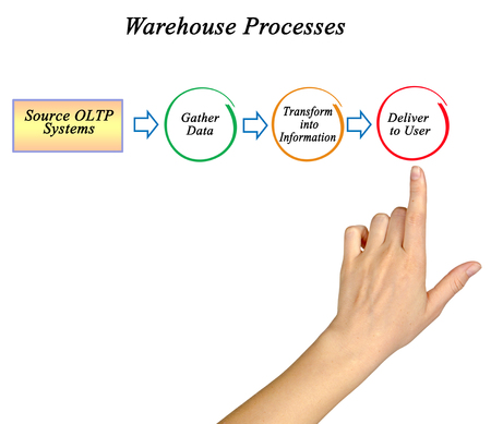 Warehouse information processes Stock Photo