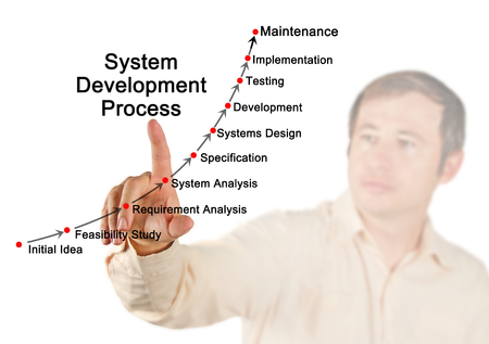 System Development Process Stock Photo