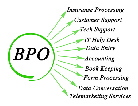 Applications of BPO
