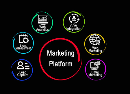 Marketing Platform Functions Stock Photo