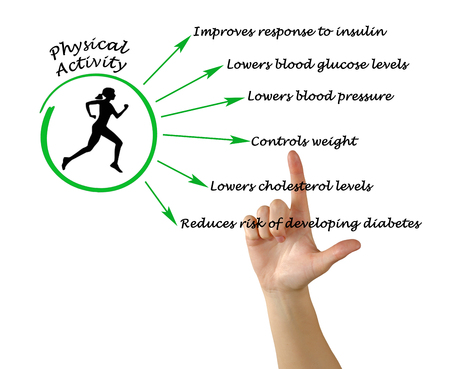 Regular Physical Activity Stock fotó