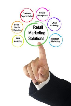 Retail Marketing Solutions Foto de archivo