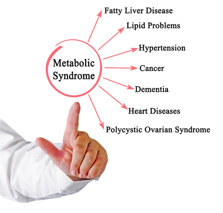 Consequences of Metabolic Syndrome Stock Photo