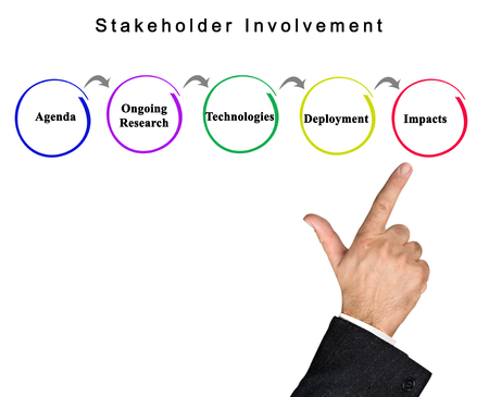 Stakeholder Involvement: from agenda to impact Banco de Imagens - 121811781