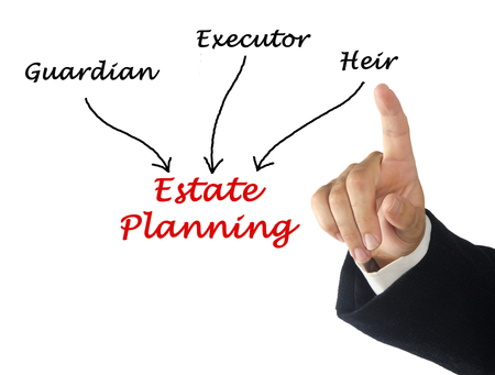 Diagram of Estate Planning