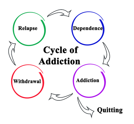 The Cycle of Addiction Stok Fotoğraf