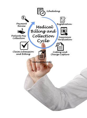 Medical Billing and Collection Cycle Stock Photo