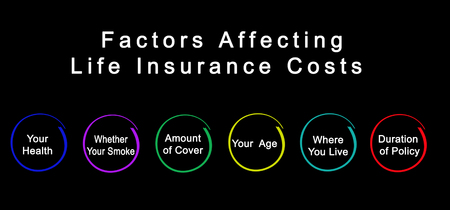 Factors Affecting Life Insurance Costs