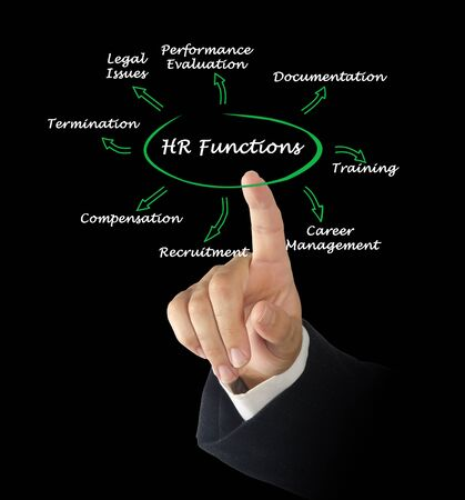 Presentation of eight HR Functions Stock Photo