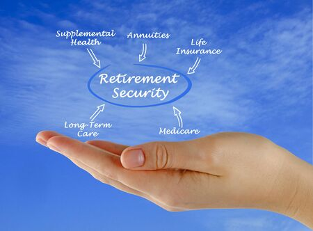 Woman presenting components of Retirement Security