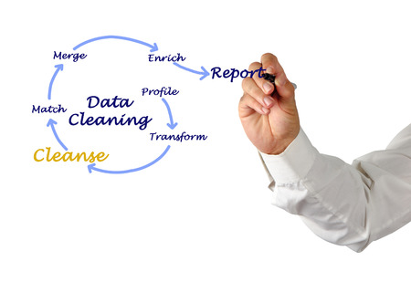 Presenting process of Data Cleaning 版權商用圖片 - 125109074