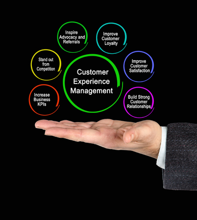 Why Every Company Needs Customer Experience Management?