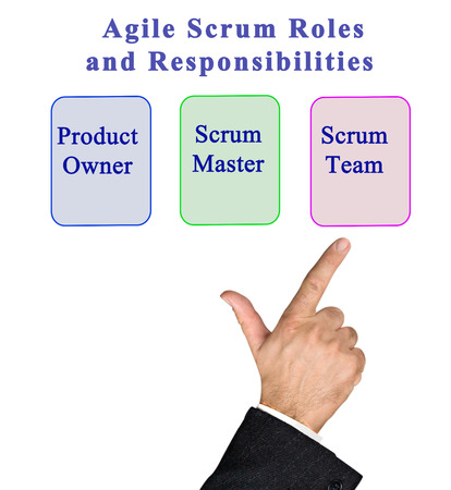 Agile Scrum Roles And Responsibilities 版權商用圖片 - 125044072