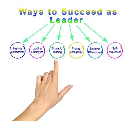 6 Ways to Succeed as  Leader