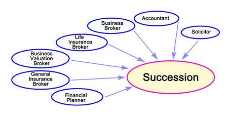 Seven Professionals guiding successful Succession 版權商用圖片 - 125605291