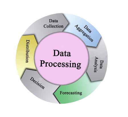 Five components of Data Processing 版權商用圖片 - 125605303