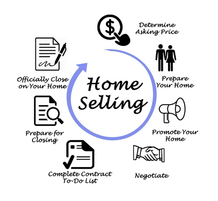 Home Selling To - Do List 版權商用圖片