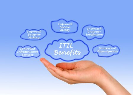Woman Presenting Five ITIL Benefits
