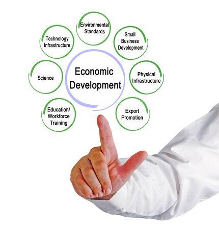 Seven Drivers of Economic Development 版權商用圖片 - 133102521