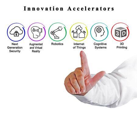 Man Presenting Six Innovation Accelerators