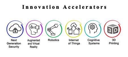 Six Innovation Accelerators