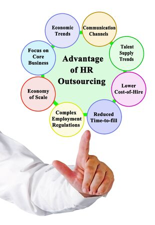 Eight Advantage of HR Outsourcing
