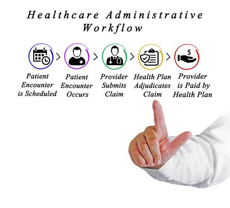 Administrative Workflow of Health Care Stock Photo - 137917779