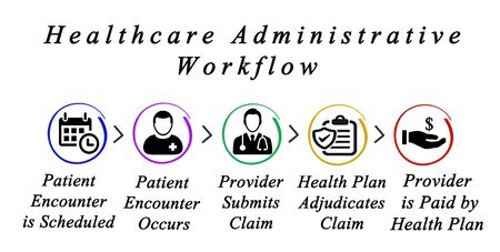 Administrative Workflow of Health Care 版權商用圖片