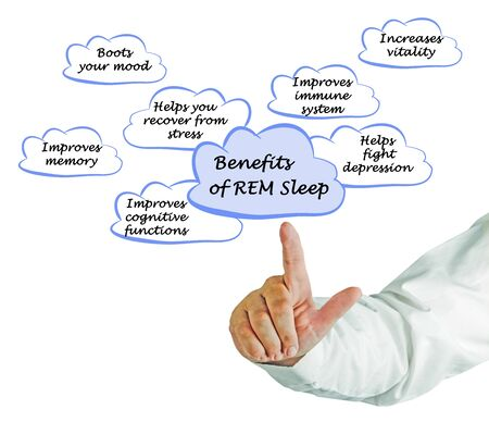 Seven Benefits of REM Sleep