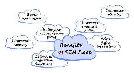 Seven Benefits of REM Sleep Фото со стока