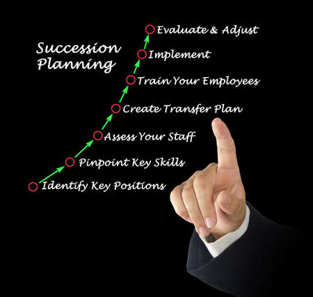 Succession Planning for successful succession Reklamní fotografie