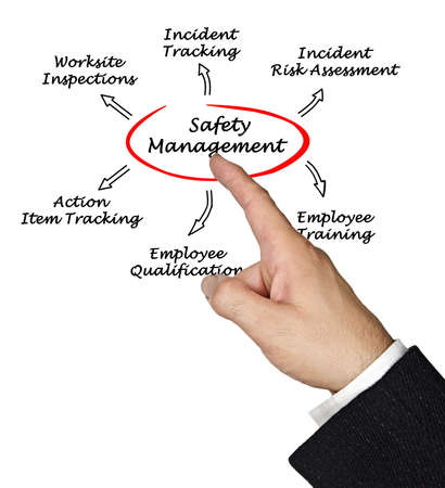 Safety management Zdjęcie Seryjne