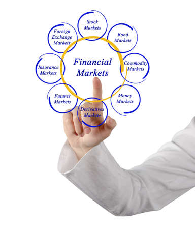 Diagram of financial markets Stock Photo