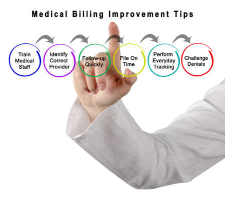 Tips for Medical Billing Improvement