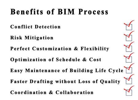 Seven Benefits of BIM Process
