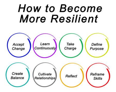 How to Become More Resilient Фото со стока