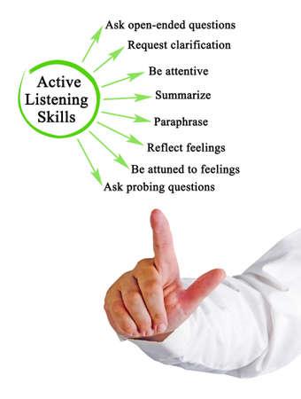 Man presenting Active Listening Skills Фото со стока